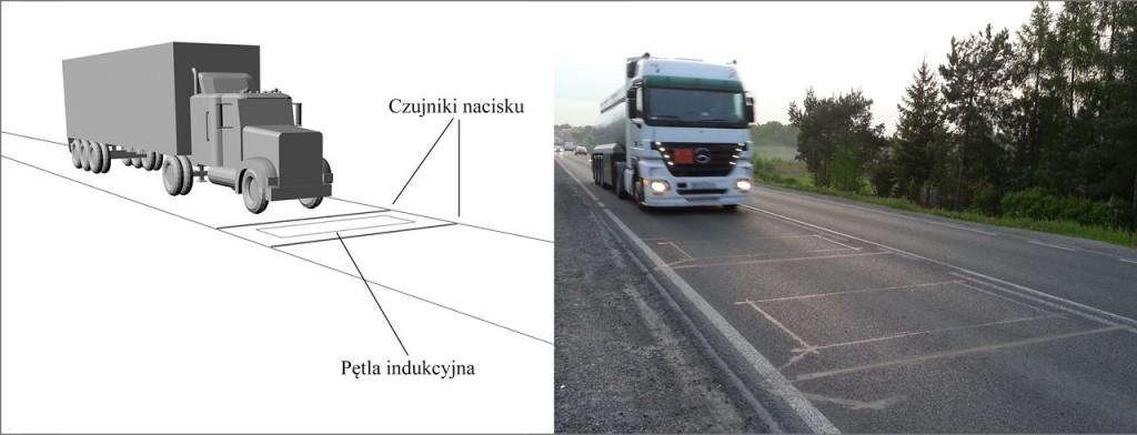 System_WIM_Kochanów_v2_small